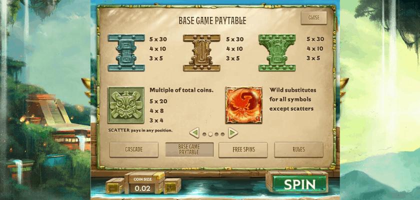 Base Game Paytable I